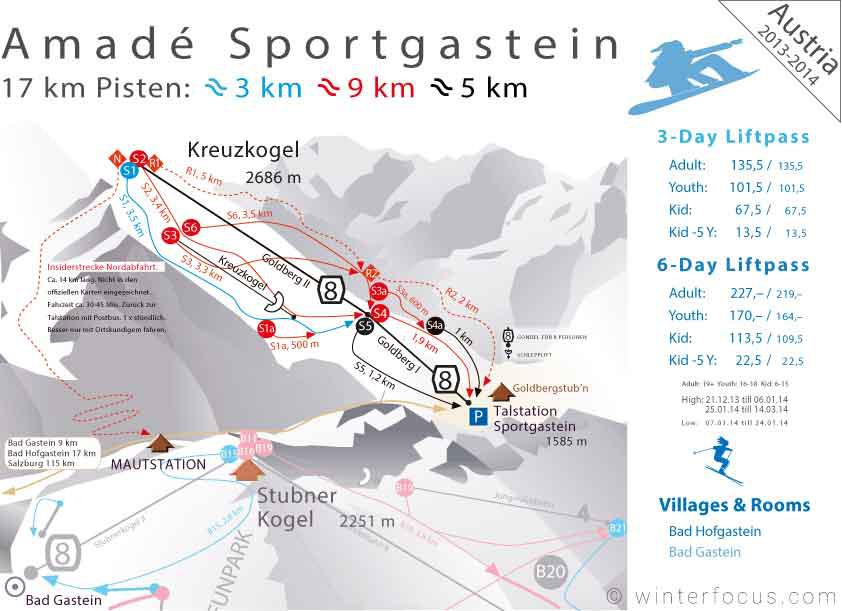 Panorama Karte Amadé - Sportgastein