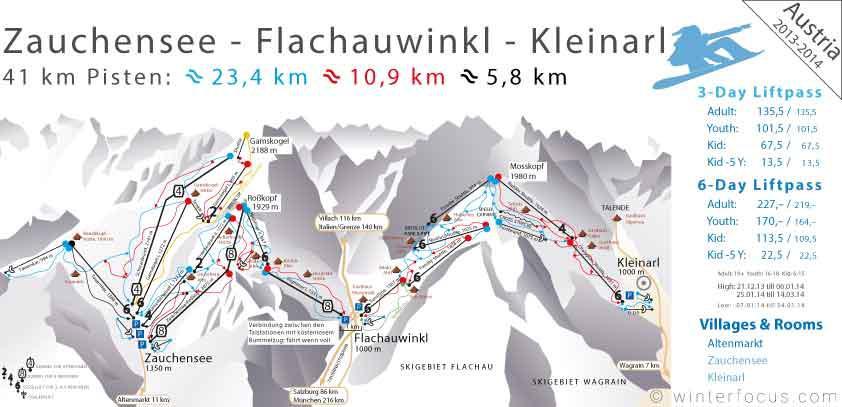 Panorama Karte Amadé Zauchensee-Flachauwinkl