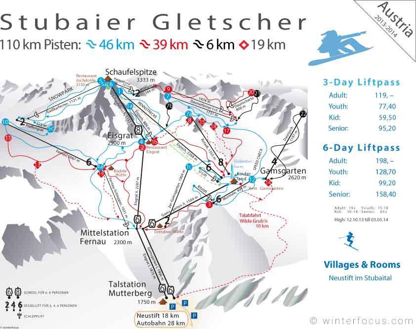 Panorama Karte Stubaier Gletscher