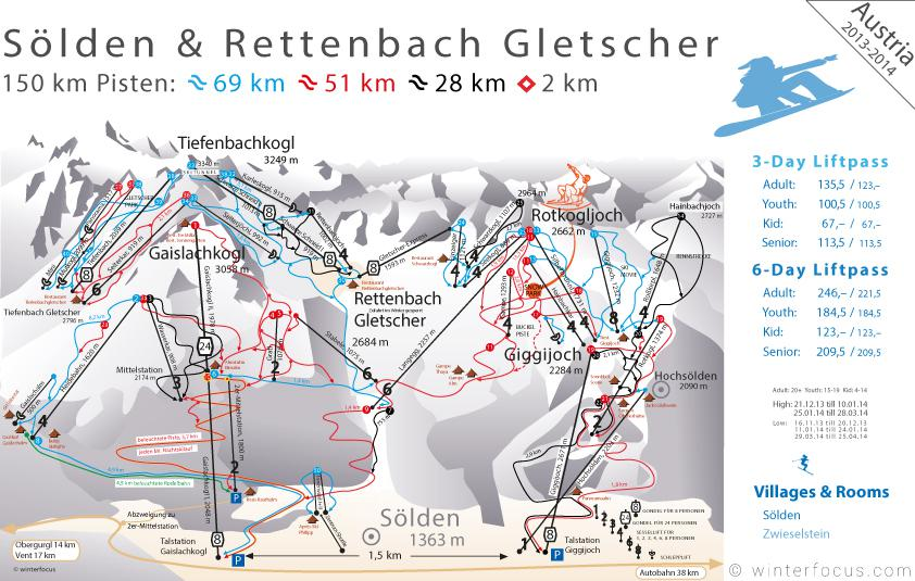 Panorama Karte Sölden Giggijoch-Gaislachkogl-Gletscher